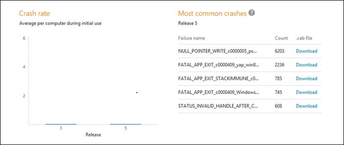 devcenter-crash-report